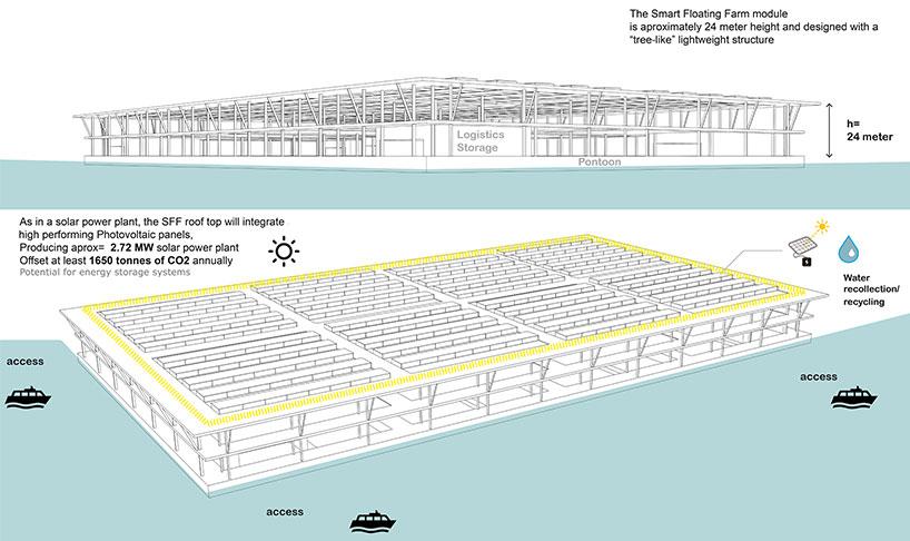 Cấu trúc nhà máy sản xuất điện từ năng lượng mặt trời
